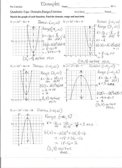 Worksheets Transformations Of Functions Worksheet chapter 1 ms orbans class page download file